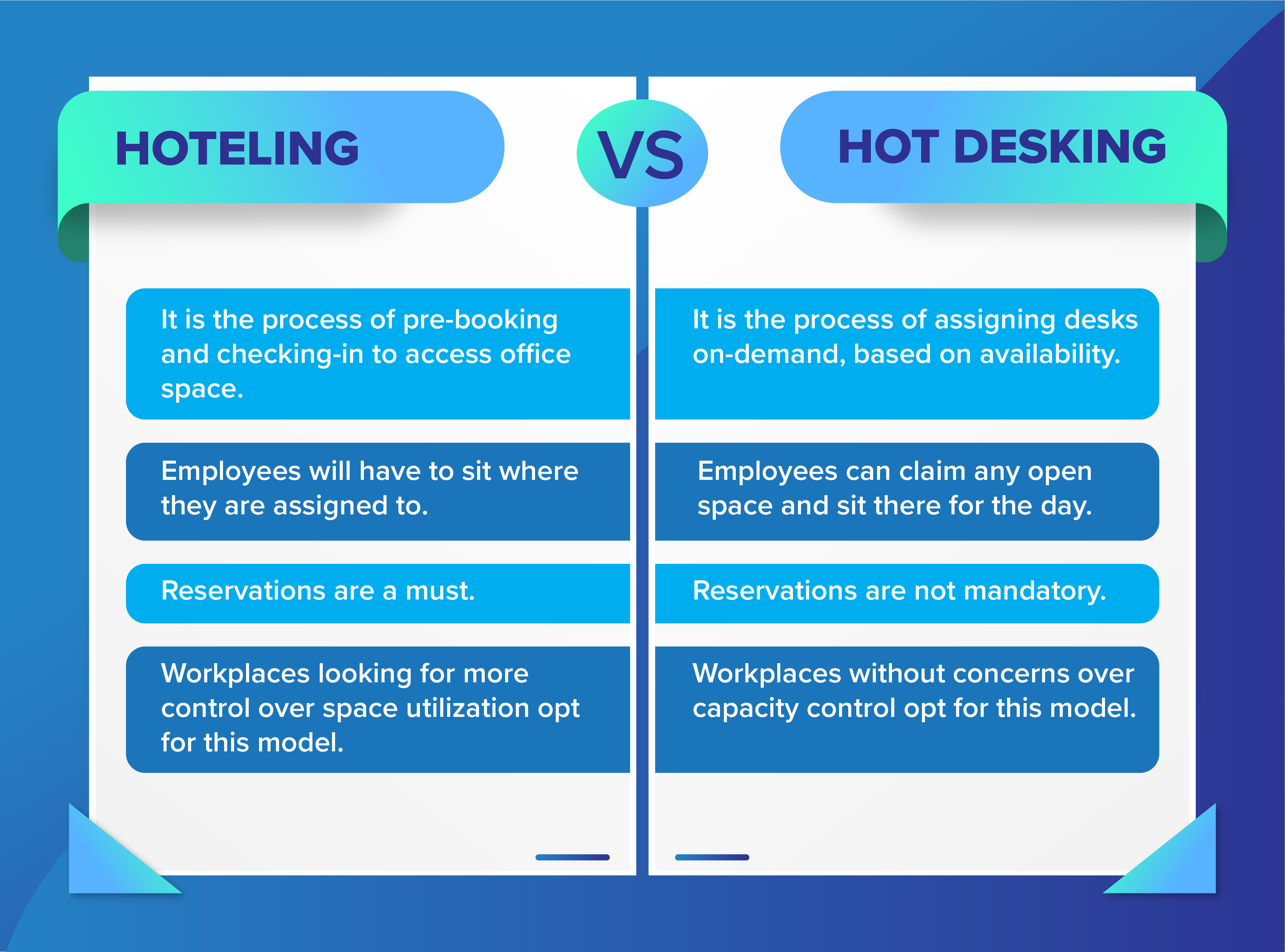 Hot desking vs hoteling