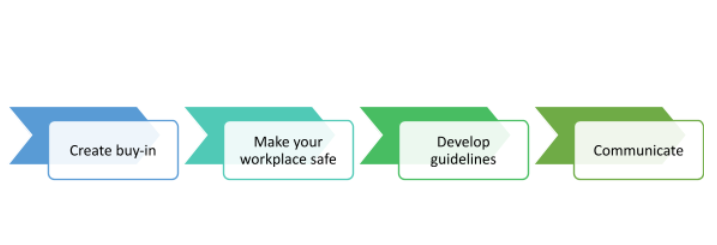 how to create a hybrid workplace
