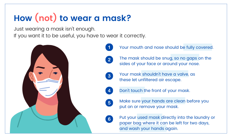 How not to wear a face mask