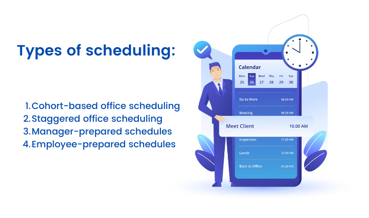 Types of office scheduling software
