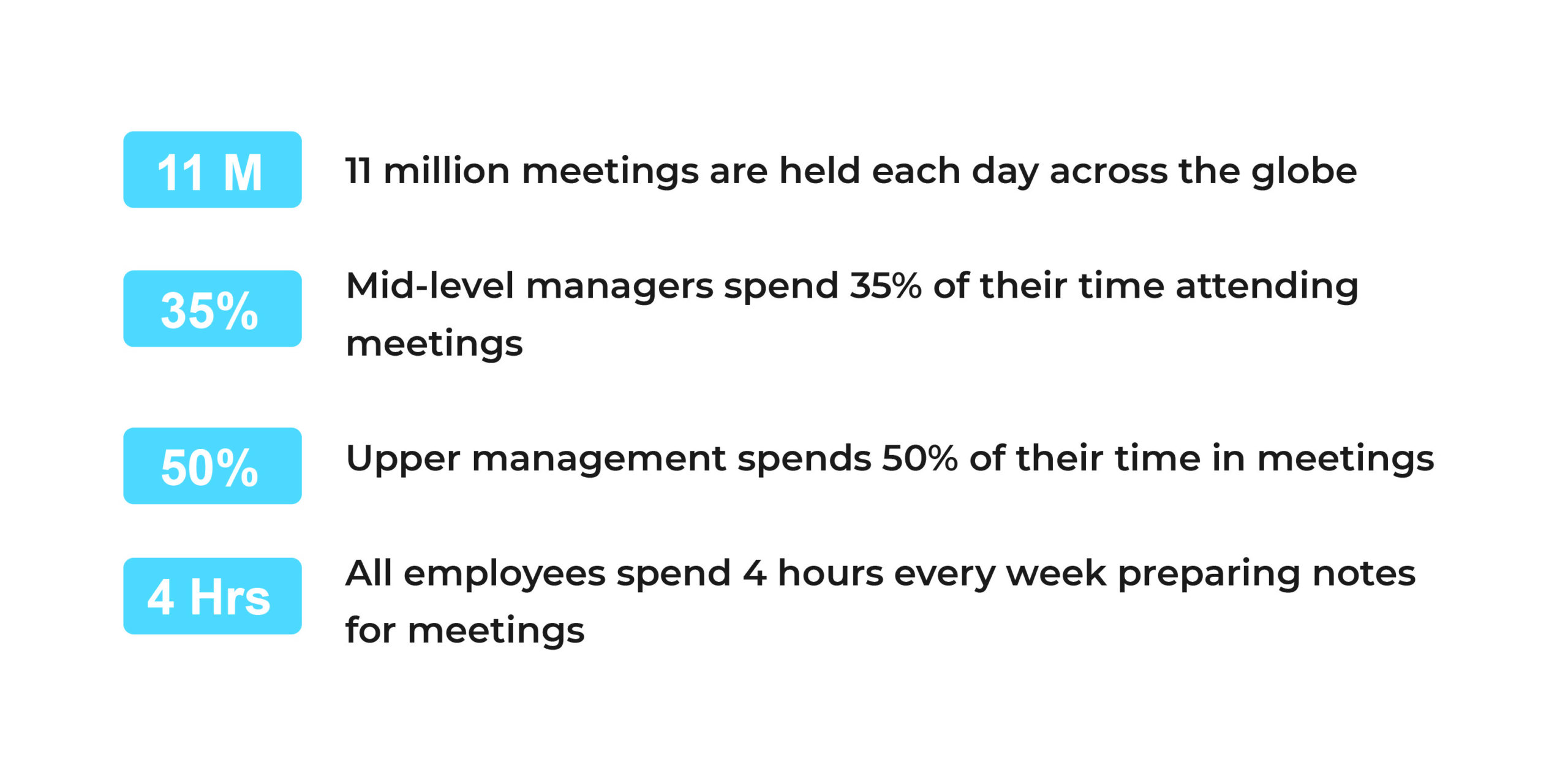 meeting room management